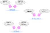 第8回:AU Japan 2009予告 セッションの一部をご紹介!