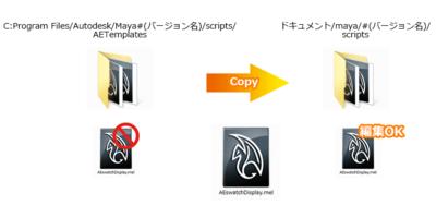 読んで触ってよくわかる!Mayaを使いこなす為のAtoZ<span>第36回:テクスチャの情報を調べてみよう(3/3)アトリビュートエディタに表示しよう</span>