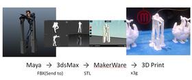 第47回:3Dプリンタ用データの作り方(1/2)