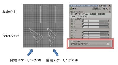 プラグインを作ってみよう!ゲーム開発のためのツール製作講座第4回:Softimage編 ノード情報の取得