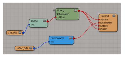 プラグインを作ってみよう!ゲーム開発のためのツール製作講座第6回:Softimage編 マテリアル情報の取得