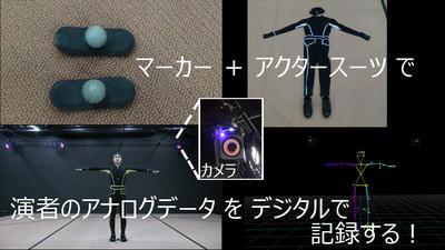 DML~CG制作 いろはにほへと~第5回:モーションキャプチャーいろはにほへと