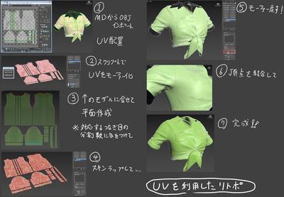 CharacterArpeggio~3ds Max 2017 キャラクター作成術~第2回:服と小物のモデリング ~複数のツールを駆使して~