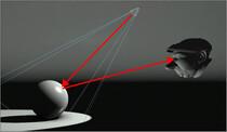 第1回:鏡面反射光 ハイライトの謎