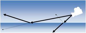 第2回:鏡面反射光 反射レベルを素材の値で管理