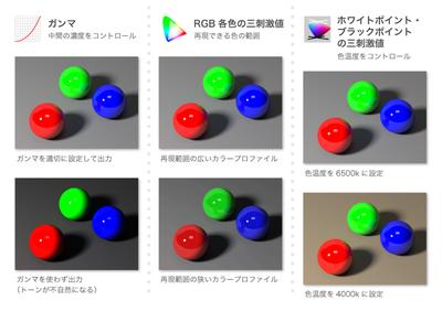 PERCH長尾の知っ得!デザインビズ必読ポイント!第26回:カラーマネジメント機能 3ds Max と Maya の違い