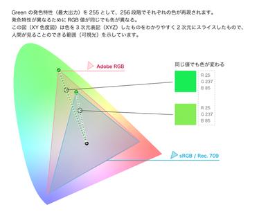 PERCH長尾の知っ得!デザインビズ必読ポイント!第28回:カラーマネジメントの基礎知識 RGBの値が同じでも、色は変わる