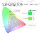 第28回:カラーマネジメントの基礎知識 RGBの値が同じでも、色は変わる