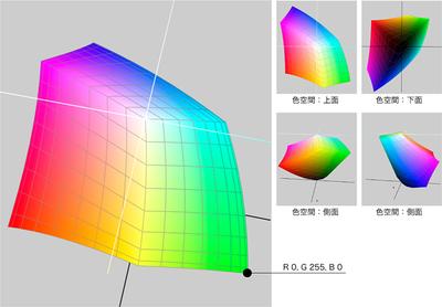 PERCH長尾の知っ得!デザインビズ必読ポイント!<span>第37回:カラーマネジメント 基準色のやりとりを正確にすると、色のコミュニケーションが楽になる</span>