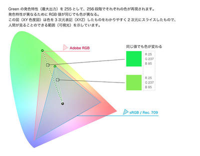 PERCH長尾の知っ得!デザインビズ必読ポイント!チュートリアル第38回:カラーマネジメント 色を測定すると仕事が速い