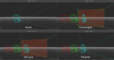 もしもMotionBuilderでプリビズをしたら第9回:カメラ設定を見直そう(その3)