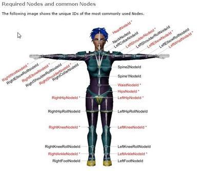 次世代メディアとM&E第10回:Autodesk Human IKはシンプルです