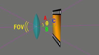 MotionBuilderでカットシーン制作第3回:シーンを制作するための準備 カメラ編