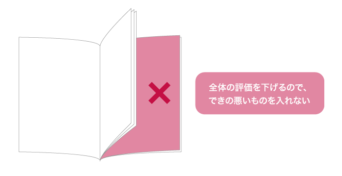図3:格言2「できが悪いものを入れない」