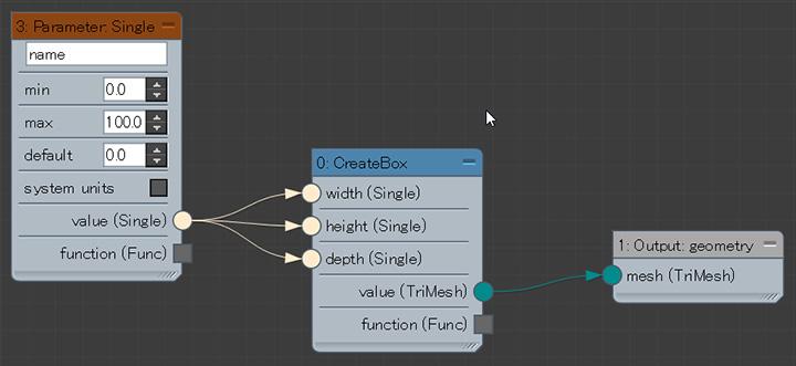 Max Creation Graph Screen