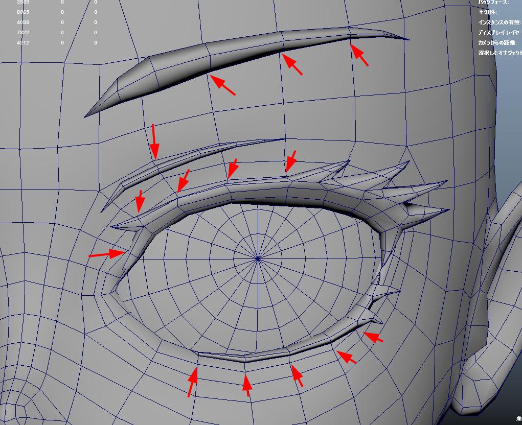 眼球のモデリング