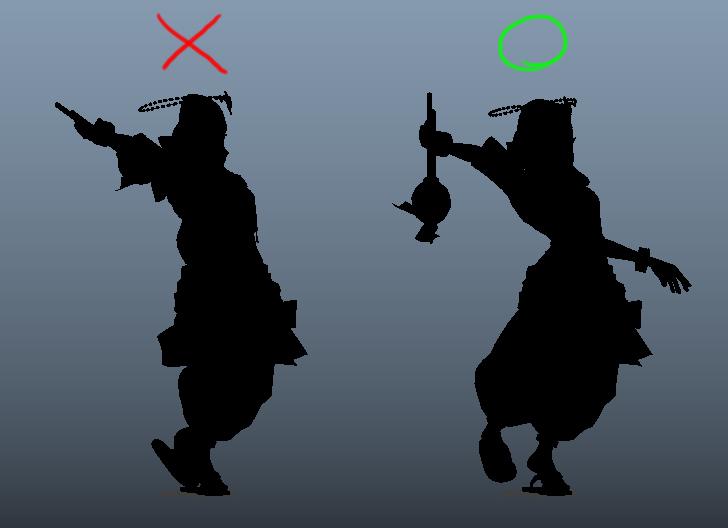 左:わかりにくいシルエット。右:わかりやすいシルエット