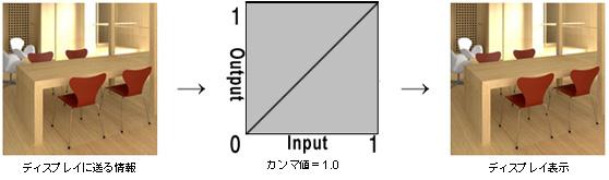 linearworkflow_1_03.jpeg