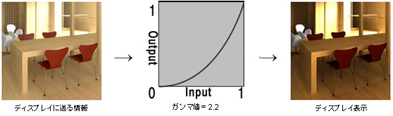 linearworkflow_1_04.jpeg