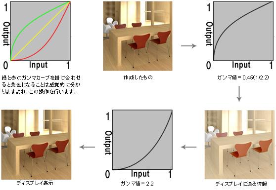 linearworkflow_1_05.jpeg