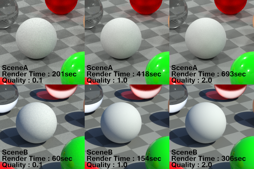Indirect Diffuse Quality
