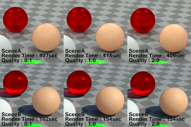 Material (MILA) Quality