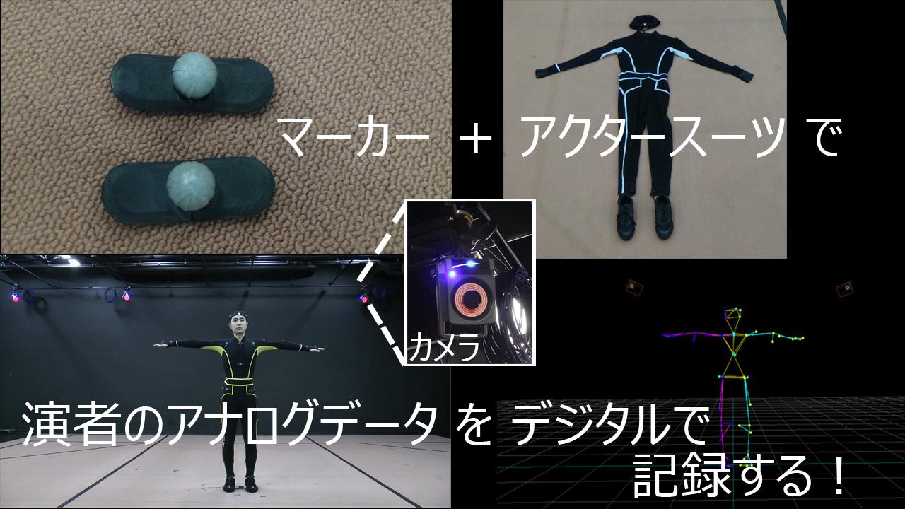 光学式のモーションキャプチャー