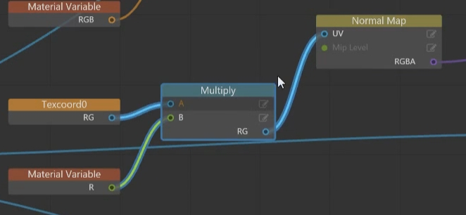 """[Multiply]ノードで先程作成した[Texcord0]ノードと[Material Variable]ノードを掛け合わせ[Normal Map]ノードの""""UV""""端子に入力"""