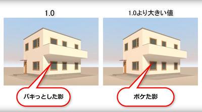 やさしい3ds Max -はじめての建築CG-「外観のライティングと背景」編を追加しました。